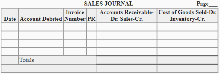 Sales Journal: Definition and Examples