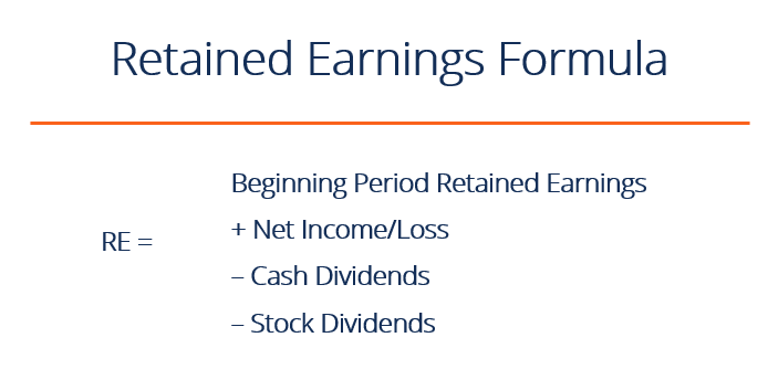 Retained Earnings: How to Find Retained Earnings
