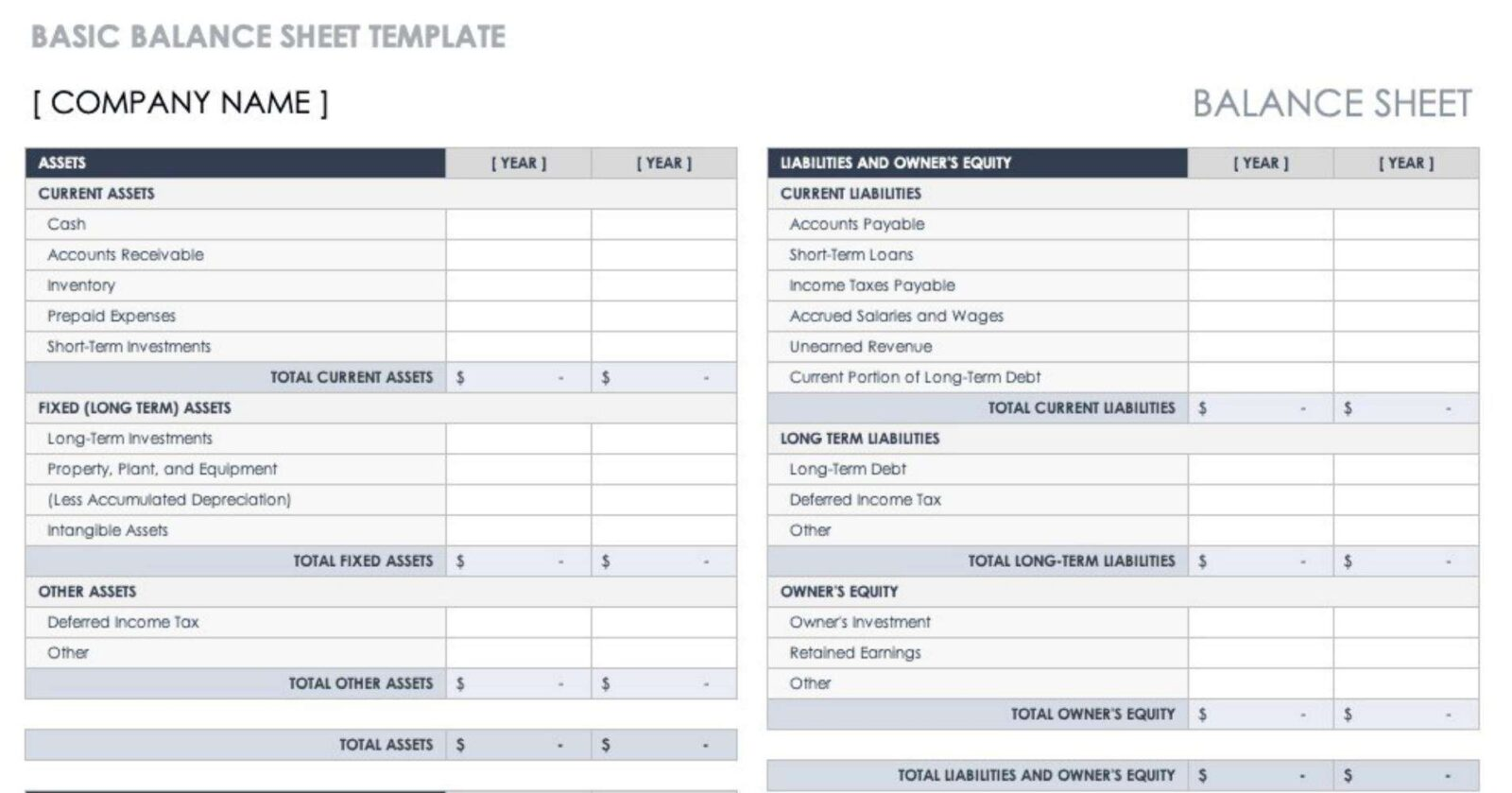 Balance Sheet Template and Brief Explanation